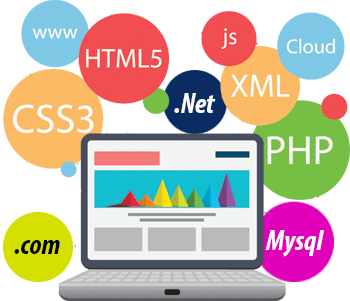 Dynamic Website Advantages