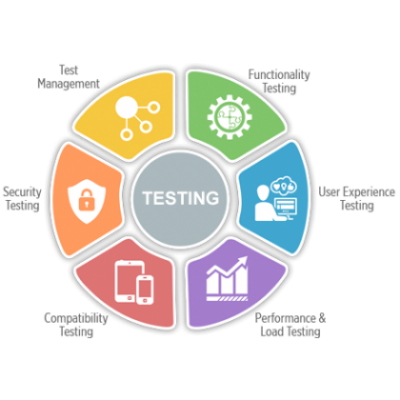 Website Testing Services